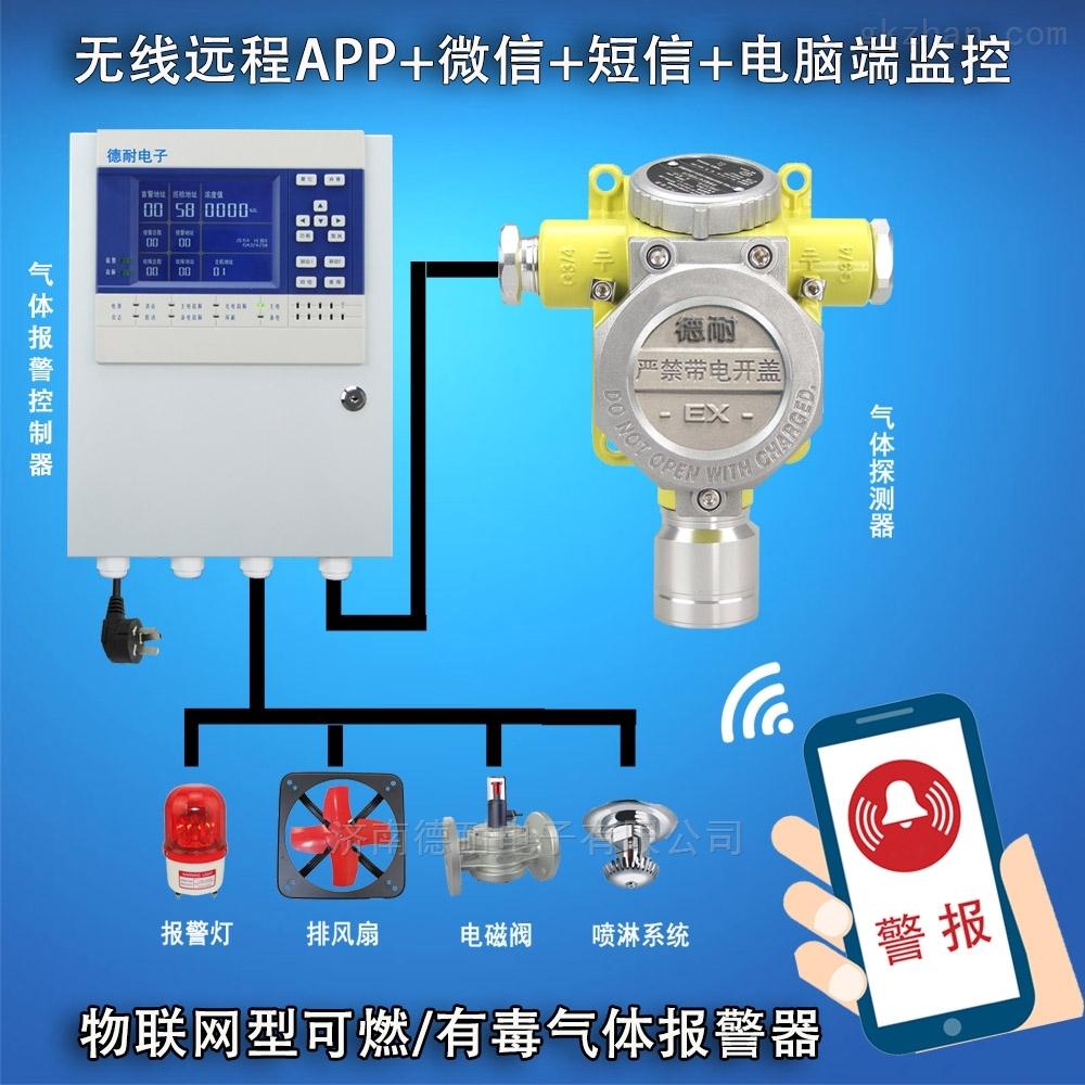 壁挂式甲烷红外气体检测报警器,联网型监测