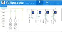 跃启泛在电力物联网光伏智能监控系统