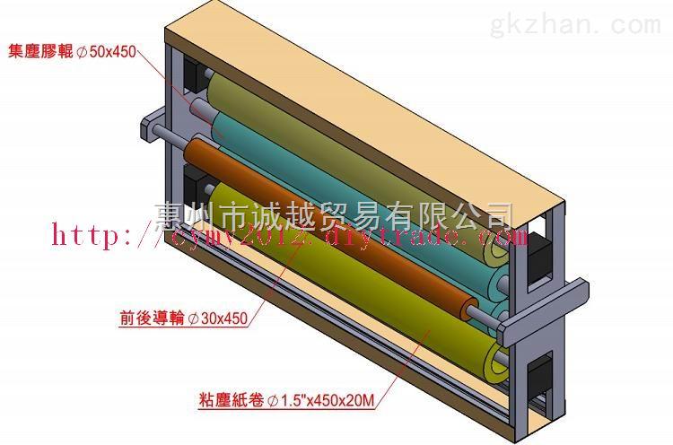 薄膜分切机除尘设备
