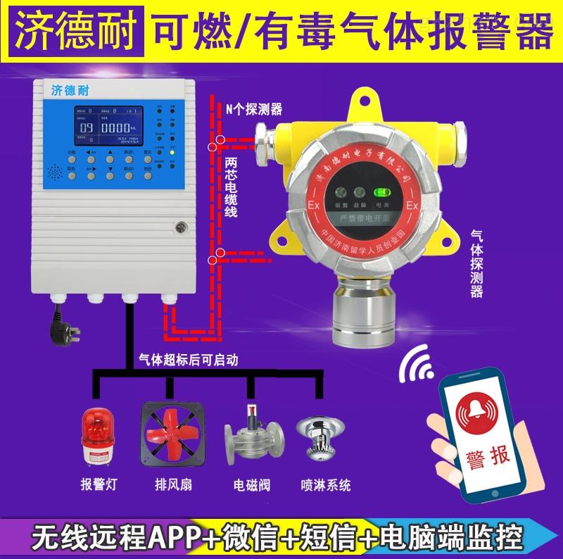 工业罐区天然气报警器,云监测