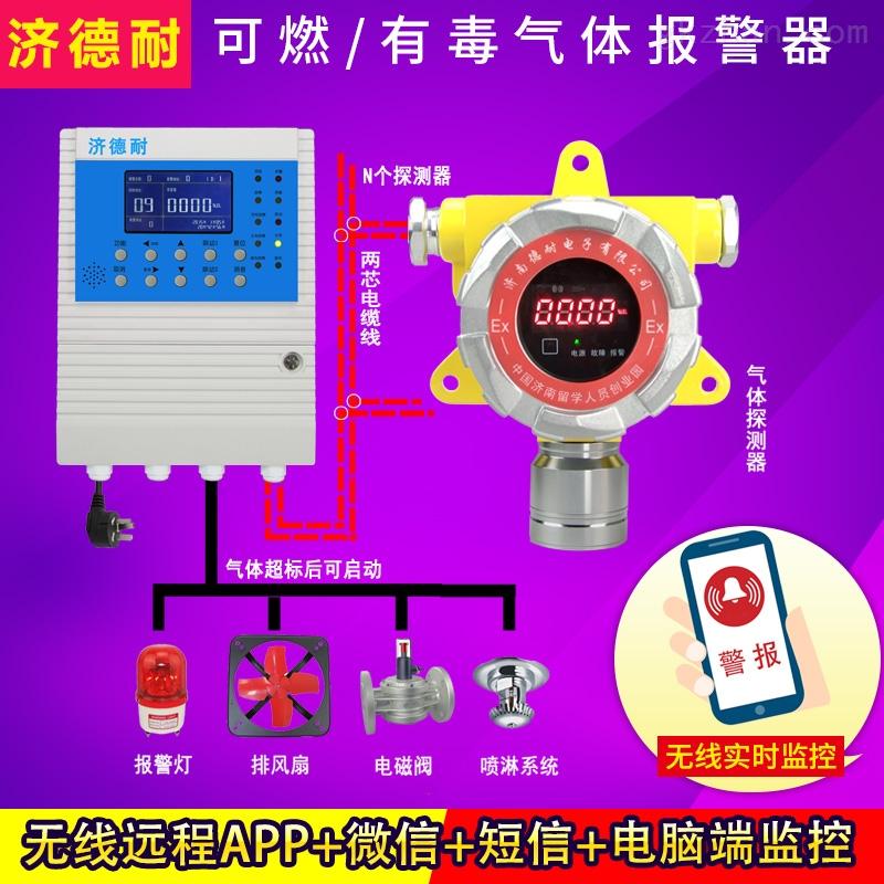 锅炉房天然气报警器,智能监测