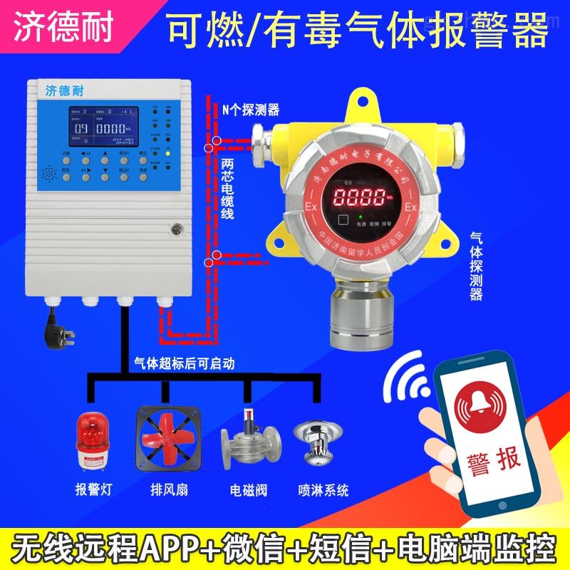 加气站甲烷泄漏报警器,APP监测