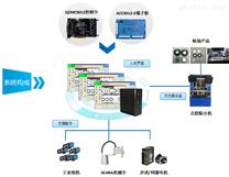 贴片视觉定位软件、贴片机对位视觉系统厂家