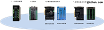 数控机床点胶激光控制卡 通用4轴运动控制器