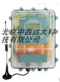 微功耗测控终端仪显示器 型号:M342793