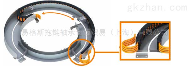 igus?系统作为标准件用于快速旋转应用 适合圆周运动的标准产品