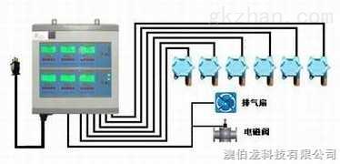二氧化氯泄漏报警器,二氧化氯气体报警器
