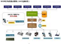 优讯润晖RFID工具管理解决方案