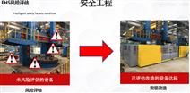 上海立宏机械安全智能改造