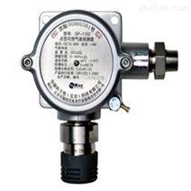 RAE氣體檢測儀
