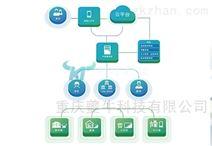 智慧档案管理云平台