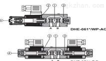 意大利阿托斯(ATOS)先導式電磁閥應用參數
