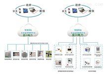 智慧用电与高压电气温度监控系统