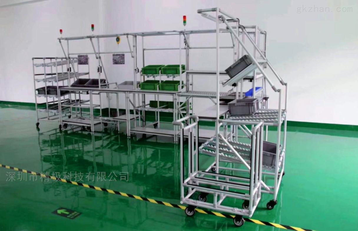 低成本自动化lcia简介-精极科技