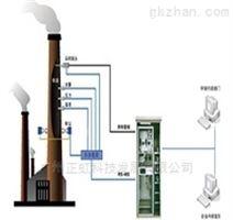 污染源烟气在线监测系统
