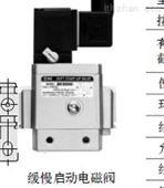 SMC缓慢启动电磁阀外形尺寸图