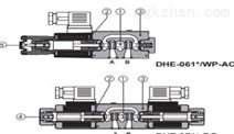 進口阿托斯先導式電磁閥,ATOS注意事項