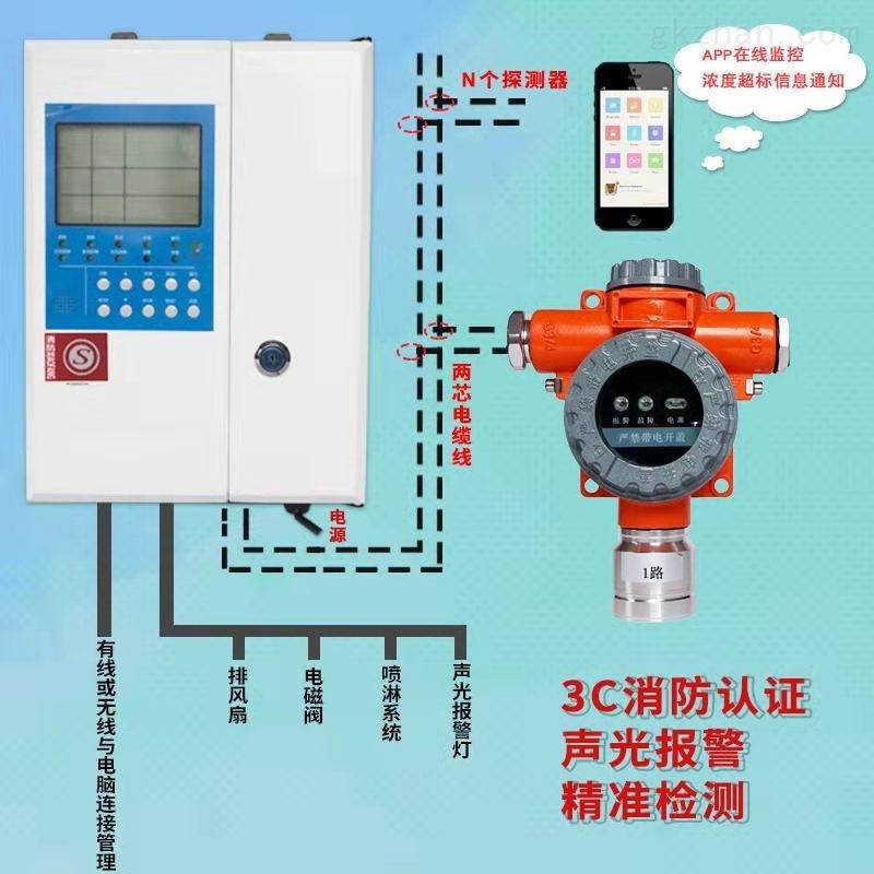 厂家特价固定在线式甲烷报警器