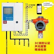 专业生产固定式可燃气体检测仪的厂家