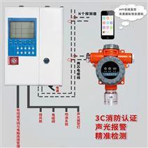壁挂式工业可燃气体浓度报警器厂