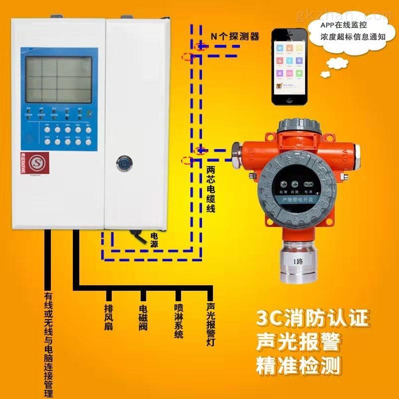 防爆气体报警器XJA-6000