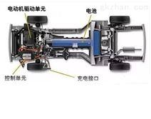 新能源电机驱动系统测试