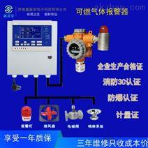 工业可燃气体报警器厂家