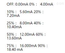 ZXJ供电流信号发生器 型号:HD21-5V