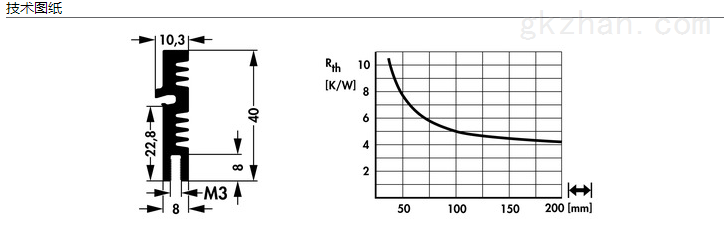 fischer挤压式散热器SK系列 希而科优势供应