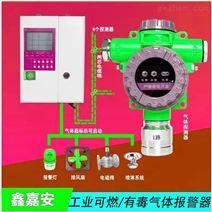壁挂式工业瓦斯可燃气体浓度报警器
