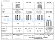 希而科优势品牌Ahlborn精密测量 MA5690系列