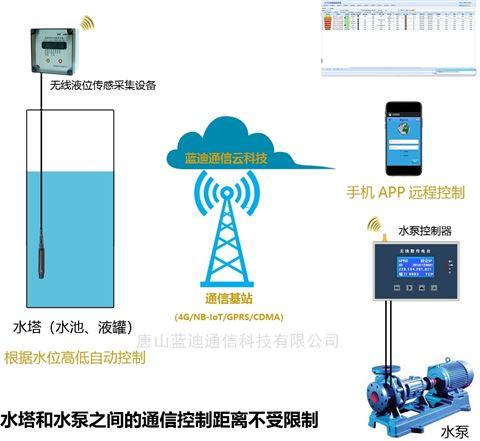 蓄水池、水塔水位在线监测控制设备