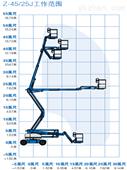 惠和曲臂高空作業平台租賃-鋼結構安裝項目
