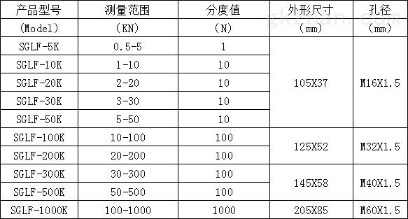 外置传感器的数显测力计图片