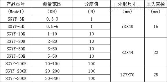 數顯拉力測力計