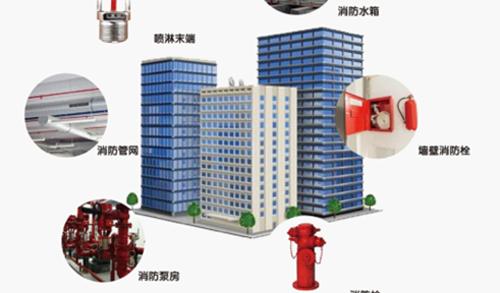 基于NB-iot,lora技术的智能无线传感终端在智慧泵房&消防水系统中的应用