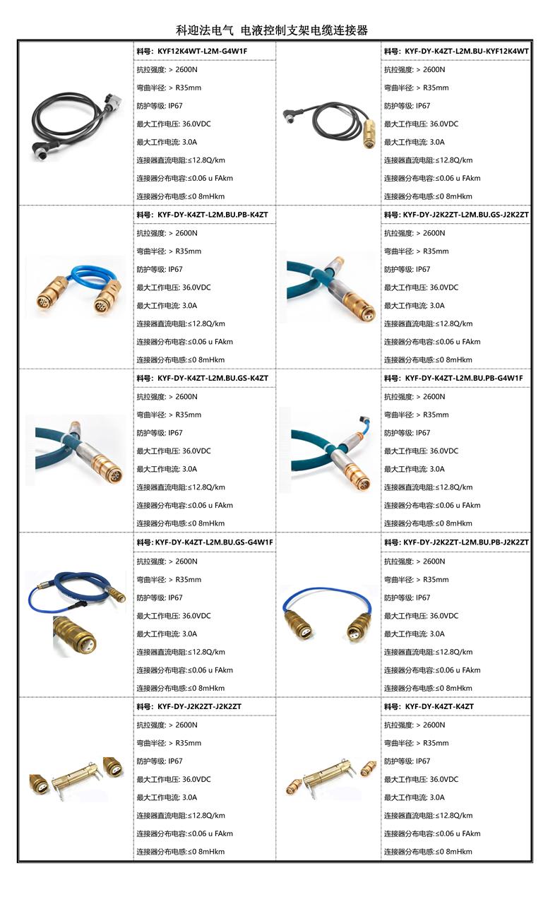 钢丝编织橡胶护套连接器两端采用铜外壳连接器,内芯采用  煤矿用聚乙烯绝缘聚氯乙烯护套通信软电缆,外部采用蓝色 RB2-16 二层钢丝编织液压支架软管组成。软管具有抗静电和阻燃特性,适合于煤矿井下使用。内胶层和护套层之间采用双层钢丝编织,具有较强的抗拉强度,特别设和与煤矿井下等恶劣的环境中使用。软管与连接器之间采用压接方式连接,具有较强的密封性,满足防护特性要求。本电缆具有较好的伸缩性能和抗剪切强度高,结实耐用,插头可做 350 度旋转,便于安装,可用在环境条件恶劣的区域。